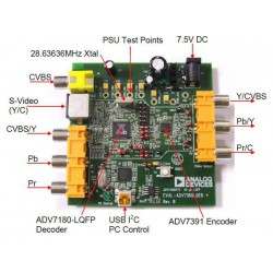 Analog Devices Inc. EVAL-ADV7180LQEBZ